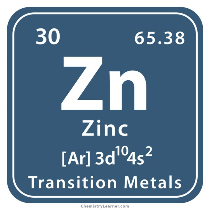 Periodic Table Zinc Number Of Neutrons | Elcho Table