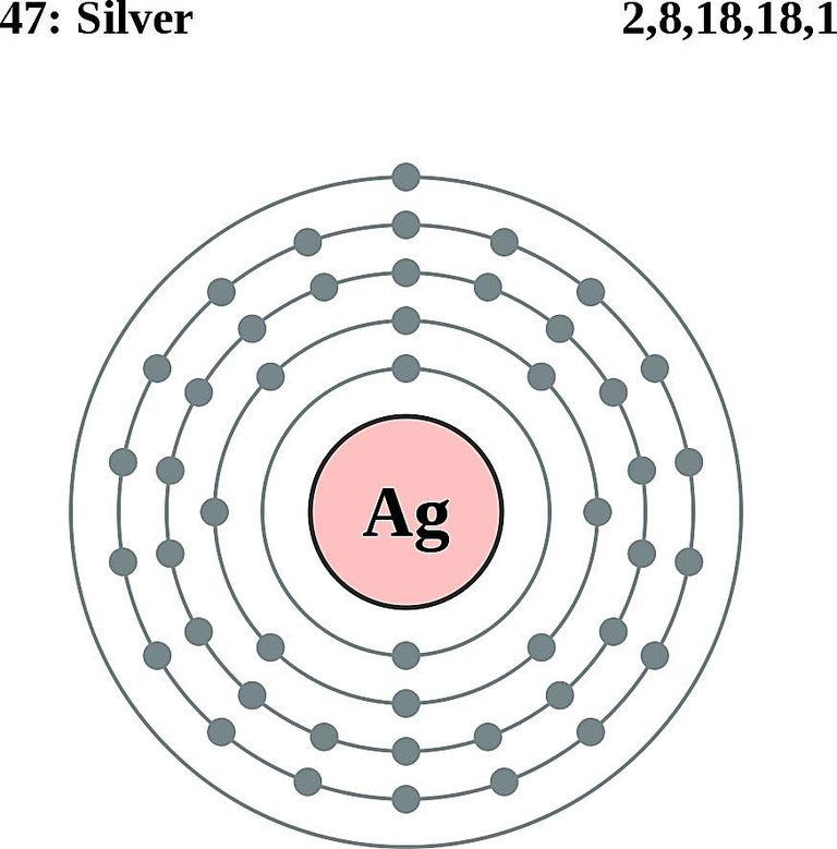 orbital diagram for arsenic apexi vafc2 wiring silver facts, symbol, discovery, properties, uses