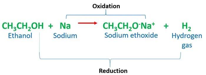 CH3CH2OH + Na = CH3CH2O-Na+ + H2 | Ethanol and Sodium Reaction