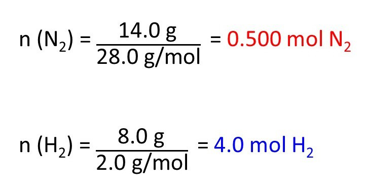Limiting Reactant in the Stoichiometry of Chemical Reactions