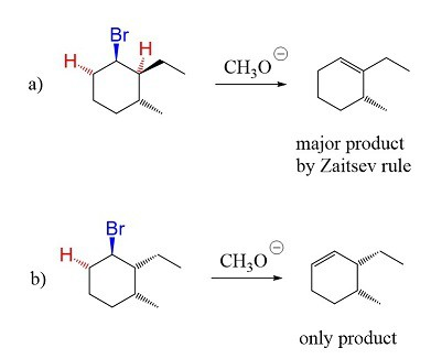 Elimination Reactions of Cyclohexanes by E2 mechanism