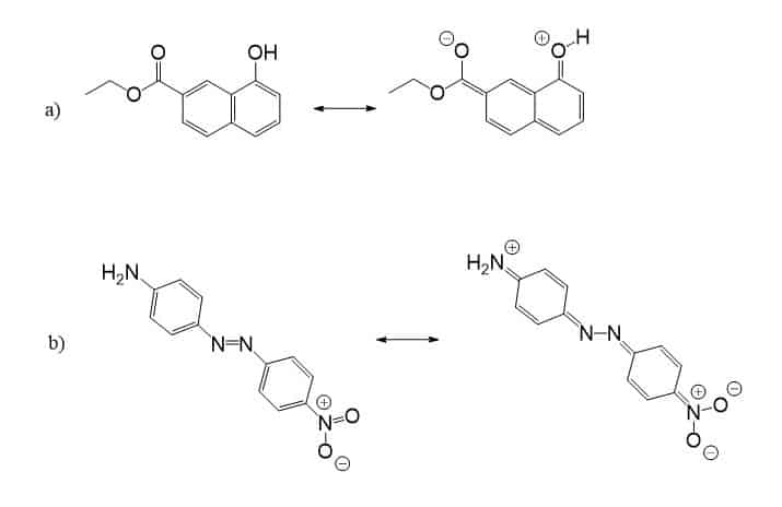 Drawing Complex Patterns in Resonance Structures