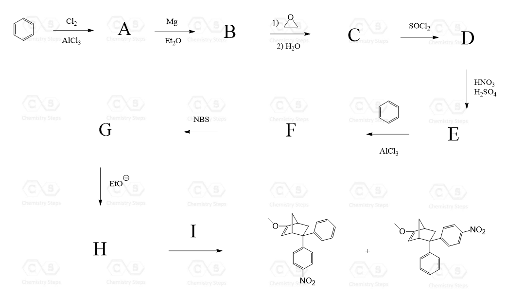 Organic Chemistry Multistep Synthesis Practice Problems