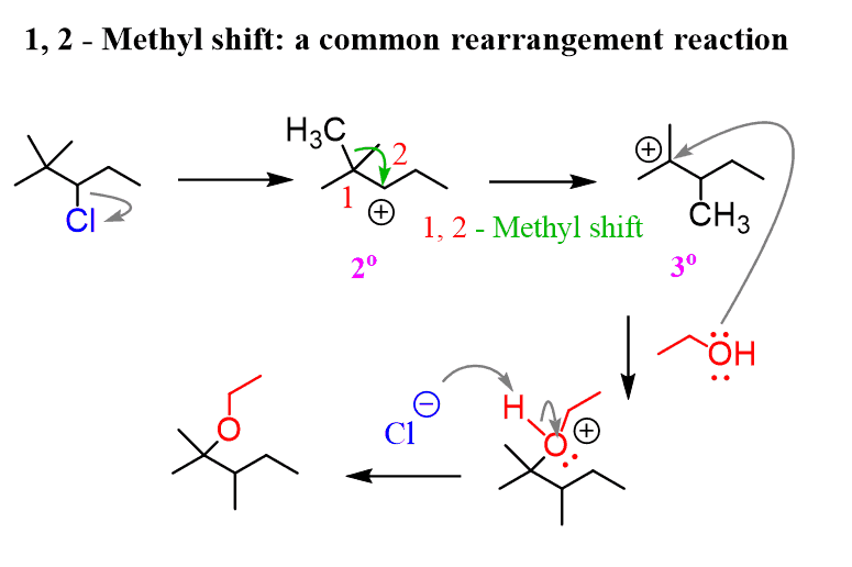 Rearrangement Reactions - Introduction and Practice Problems - Chemistry Steps