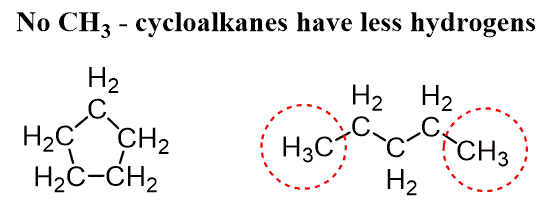 Functional Groups in Organic Chemistry with Practice