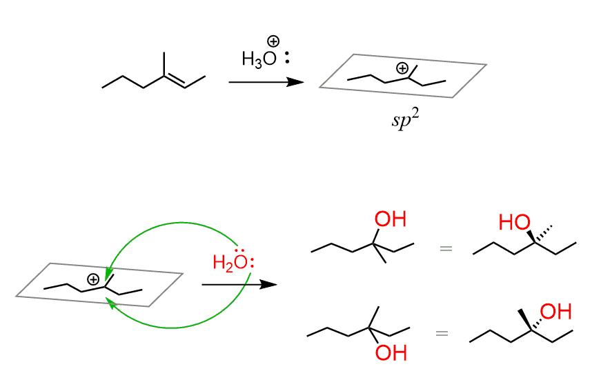 Addition of Water: Acid-catalyzed Hydration of Alkenes