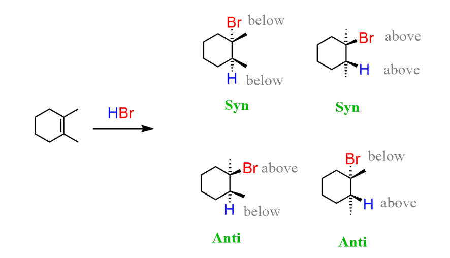The Stereochemistry of Alkene Addition Reactions