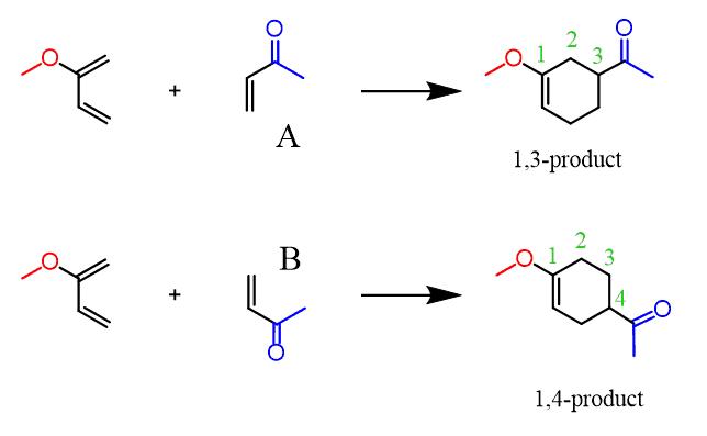 Regiochemistry of the Diels–Alder Reaction with Practice
