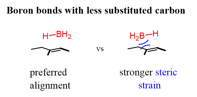 Hydroboration-Oxidation of Alkenes: Regiochemistry and