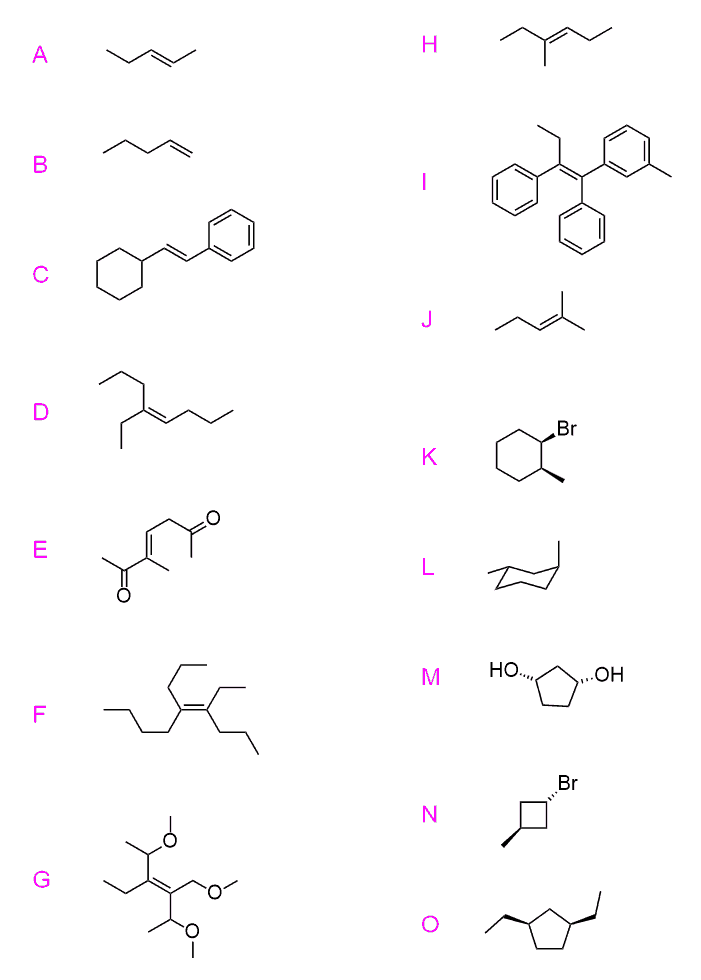 Cis and Trans Isomers and Cis Trans Practice Problems