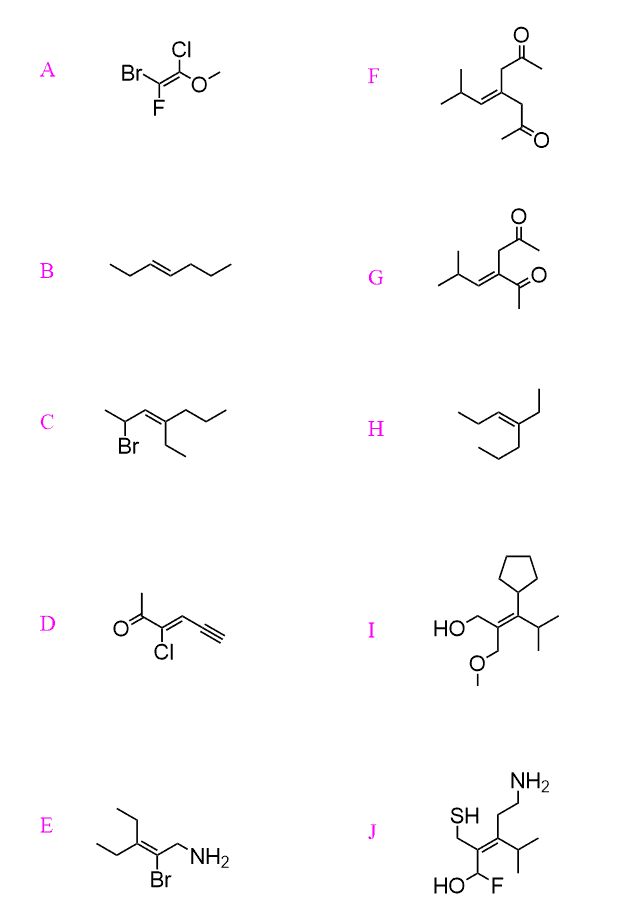 E and Z Alkene Configuration with Practice Problems