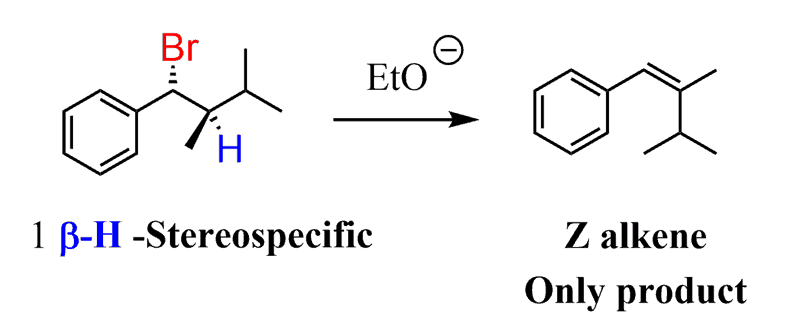 Stereoselectivity of E2 Elimination Reactions