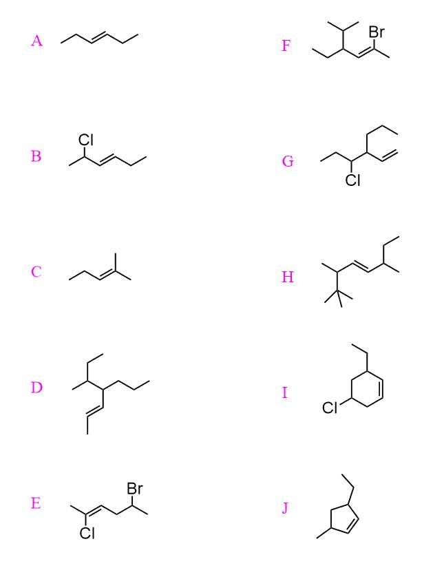 Naming Alkenes By Iupac Nomenclature Rules