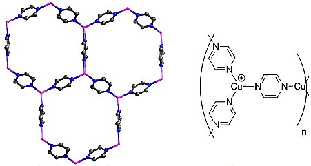 Terminology for Coordination Polymers and MOFs