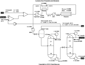ChemSep: Downloads  Latest Version
