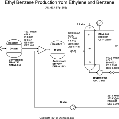 Ethylene Phase Diagram Free Tool To Draw Architecture Chemsep: Downloads - Latest Version