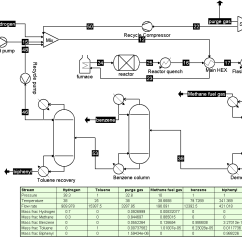 Ethylene Phase Diagram 2000w Power Amplifier Circuit Chemsep: Downloads - Latest Version