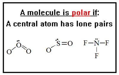 Simple Molecule Diagrams Simple Chemical Reaction Diagrams