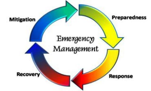 commercial-emergency-planning