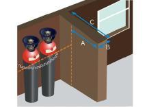 Diagram Gas Cylinder Storage