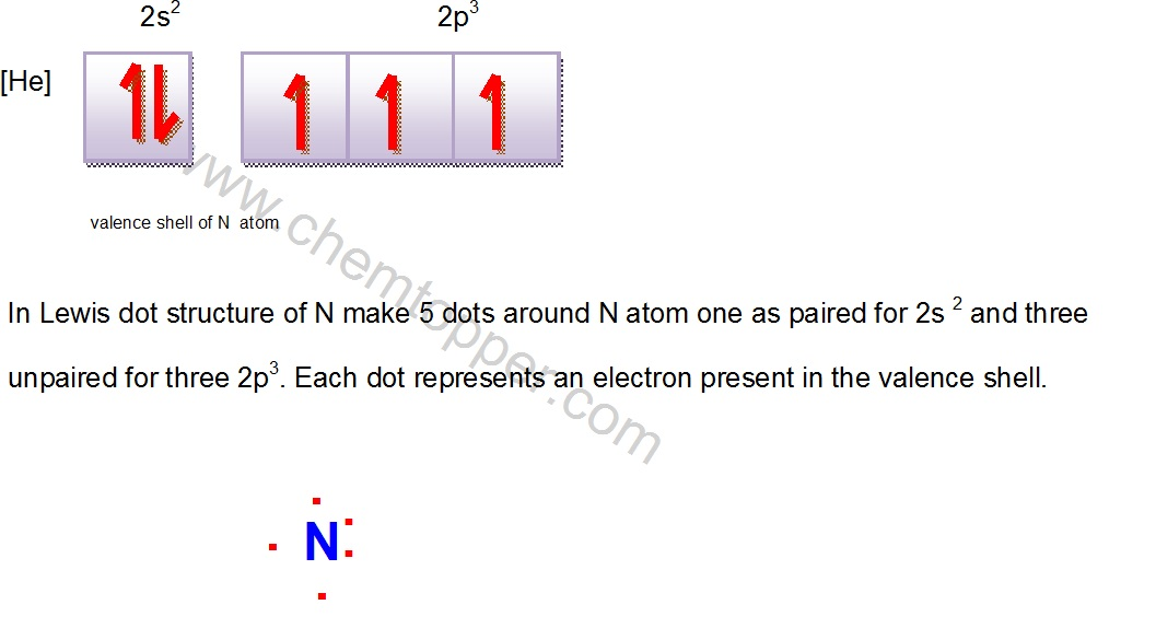 Electron Dot Diagrams and its shape?!?!?!?