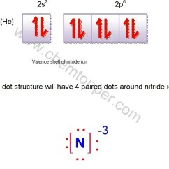 Lewis Dot Diagram For Be E2 Energy How To Draw Structure Online Chemistry Tutor Of Nitride Ion