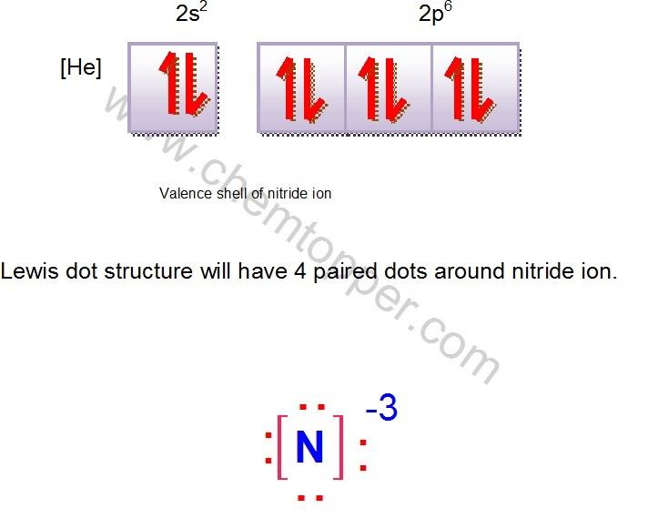 how to lewis dot diagram uml swimlane draw structure online chemistry tutor of nitride ion