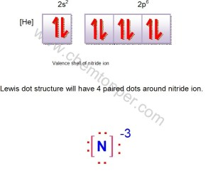 How to draw Lewis Dot Structure Online Chemistry Tutor