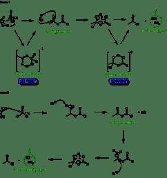 thionylchloride [ 2010 x 1996 Pixel ]
