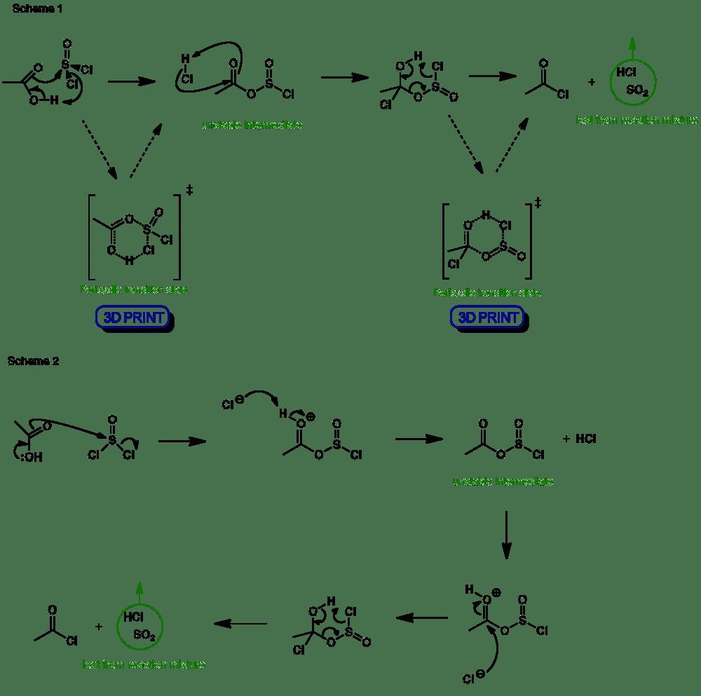 medium resolution of thionylchloride