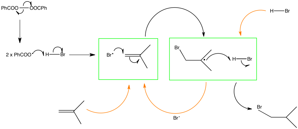 medium resolution of note important charges and non bonding electrons are shown throughout the animation except during the transition state phase