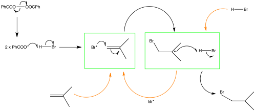 small resolution of note important charges and non bonding electrons are shown throughout the animation except during the transition state phase