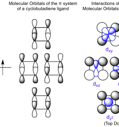 the bonding of cyclobutadiene involves matching the symmetry of metal d orbitals to the system configuration which allows for bonding interactions  [ 1878 x 1180 Pixel ]