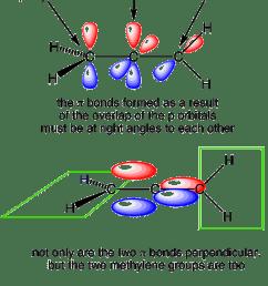allene orbitals [ 1147 x 786 Pixel ]