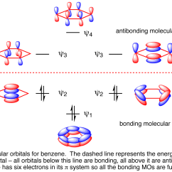 Molecular Orbital Energy Diagram For N2 Trailer Plug Wiring 5 Way How Many Bonding Orbitals In Benzene Socratic