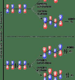 butatdiene orbitals [ 1841 x 2556 Pixel ]
