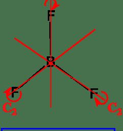 boron trifluoride bf3 d3h [ 959 x 2839 Pixel ]