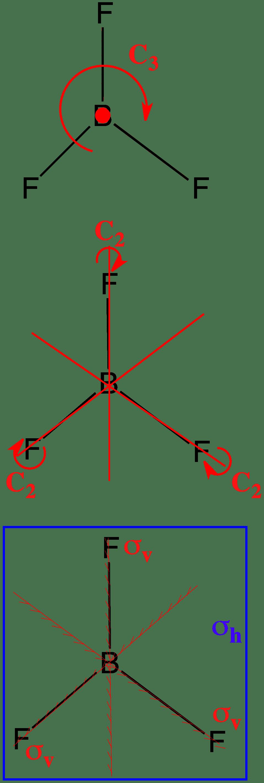 hight resolution of boron trifluoride bf3 d3h
