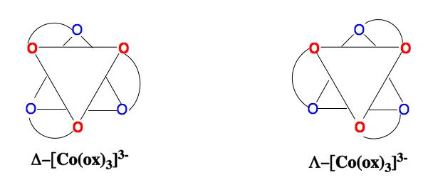 Configurations of M(L-L)3 complexes