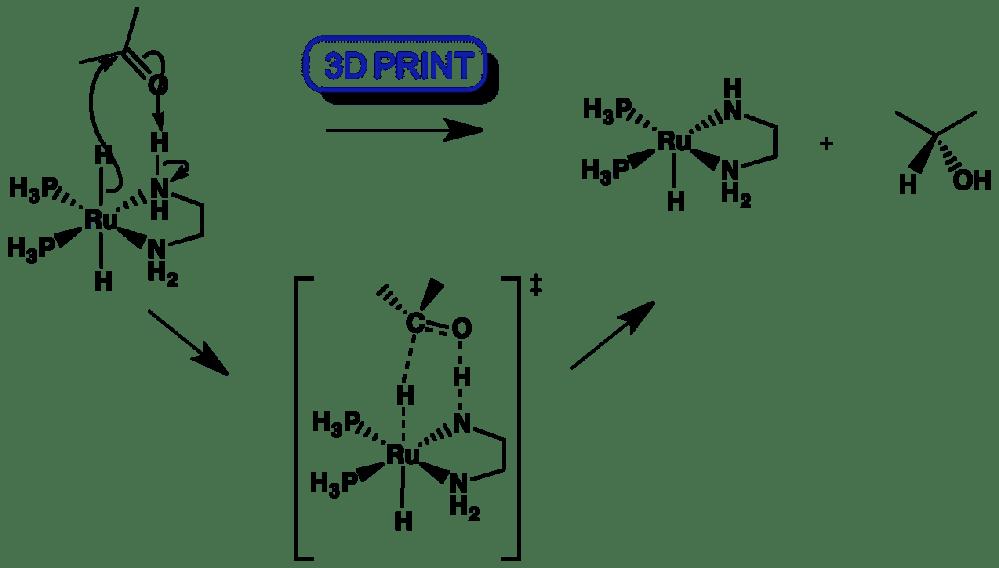 medium resolution of h2 hydrogenation catalysed by ruthenium ii complexes