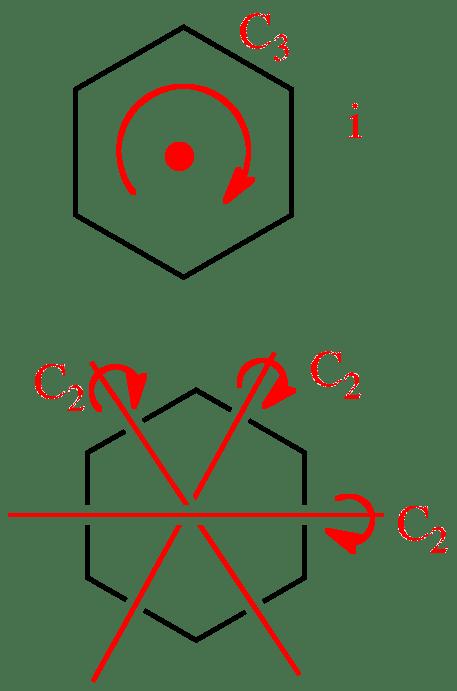 Cyclohexane chair  D3d  ChemTube3D