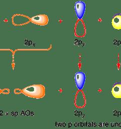 bonding orbitals in acetylene ethyne sp [ 1630 x 1225 Pixel ]