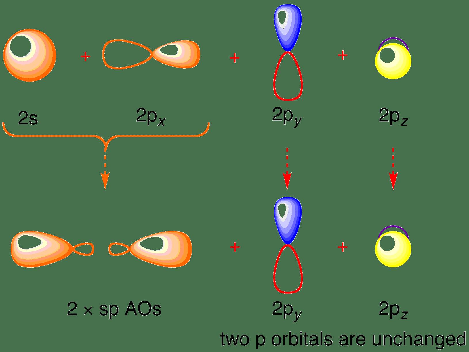 cn molecular orbital diagram wiring for whirlpool washing machine of acetylene theory bonding