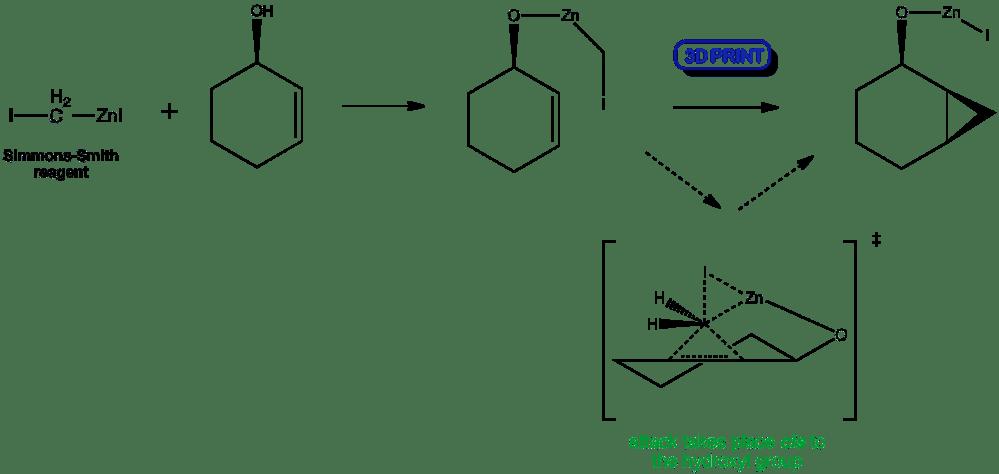 medium resolution of sn2