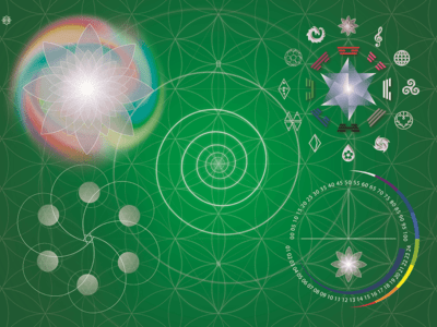 Green Quantum Psionics Board for space clearings