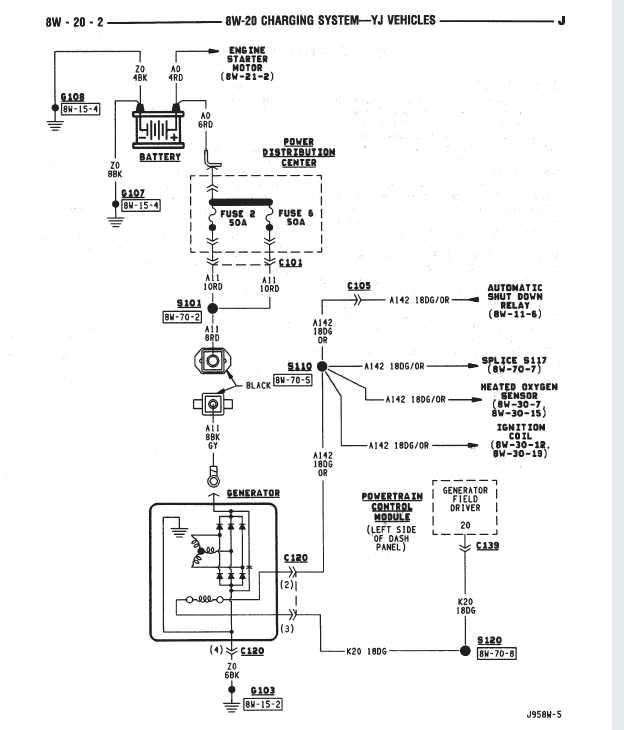jeep cherokee alternator wiring diagram - dolgular, Wiring diagram