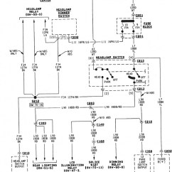 95 Jeep Wrangler Radio Wiring Diagram Vw Polo 6n Central Locking 2000