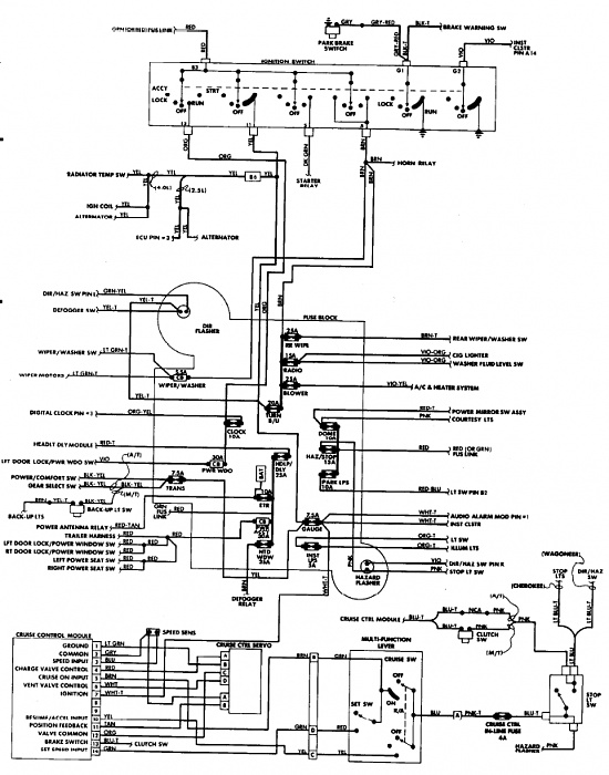 on jeep cherokee stereo wiring diagram for 88