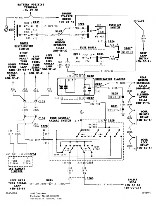 98 cherokee turn signal wiring diagram 98 jeep cherokee signal light diagrams jeep auto parts #5