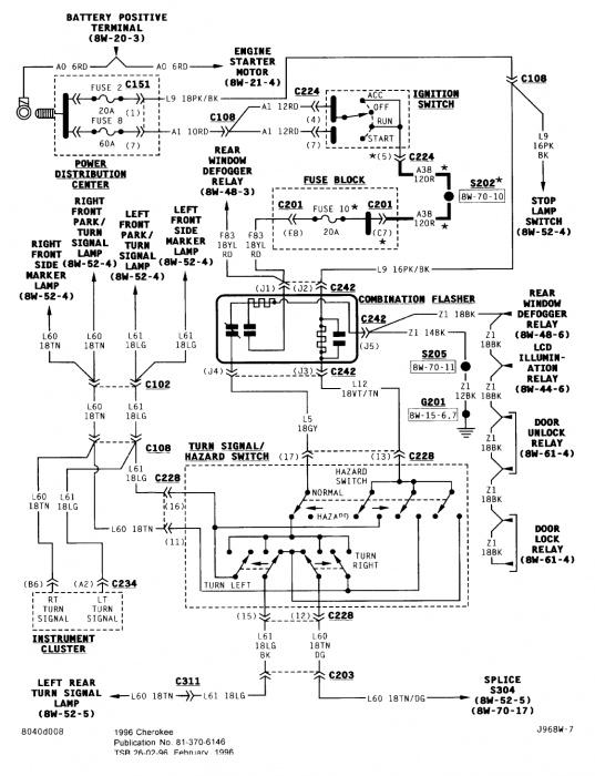 1989 jeep cherokee turn signal wiring diagram 98 cherokee turn signal wiring diagram example